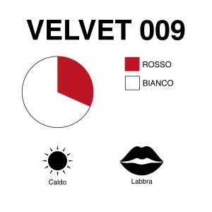 VELVET 009 | Fucsia Brillante e Luminoso | 10 mL