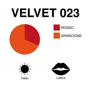 VELVET 023 | Rosso Corallo | 10 mL