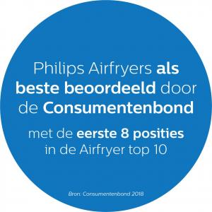 Philips Daily Collection Airfryer a basso contenuto di grassi con tecnologia Rapid Air