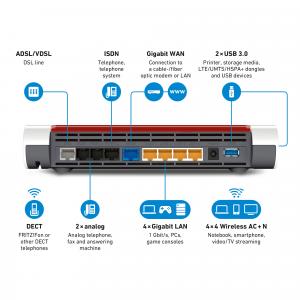 AVM FRITZ!Box 7590 router wireless Gigabit Ethernet Dual-band (2.4 GHz/5 GHz) 3G 4G Bianco