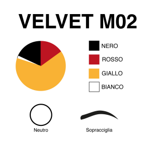 VELVET M02 | Biondo Cenere | 10 mL