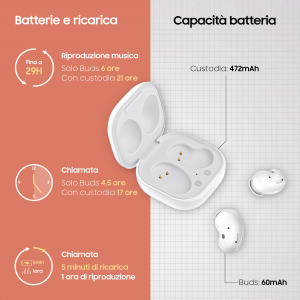 Samsung Galaxy Buds Live, Mystic White Cuffia Auricolare Bluetooth Bianco