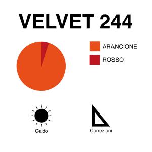 VELVET 244 | Arancio Intenso | 10 mL