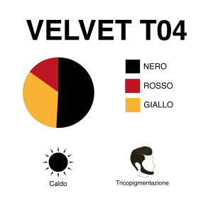 VELVET T04 | Castano Scuro | 10 mL