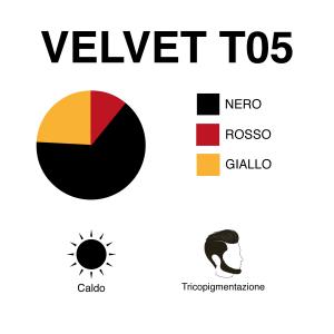 VELVET T05   Castano   10 mL