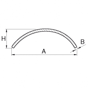 Fender Profiles with ''C'' section