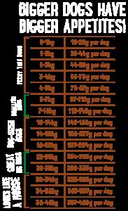 EDGARDCOOPER CROCCHETTE SMALL BIO ORGANIC ADULT  TACCHINO E POLLO  0,7  KG