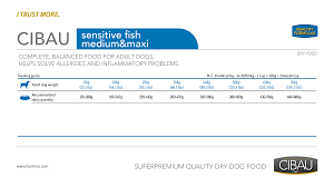 CIBAU ADULT SENSITIVE FISH MEDIUM E MAXI 12KG