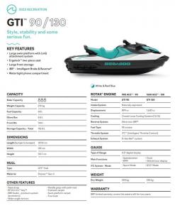 2022 - GTI