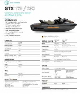 2022 - GTX 230 IDF AUDIO