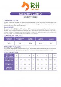 Sensitive cervo